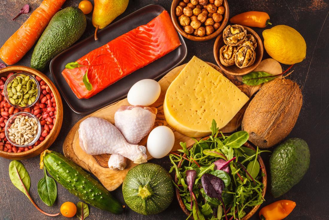 keto foods list