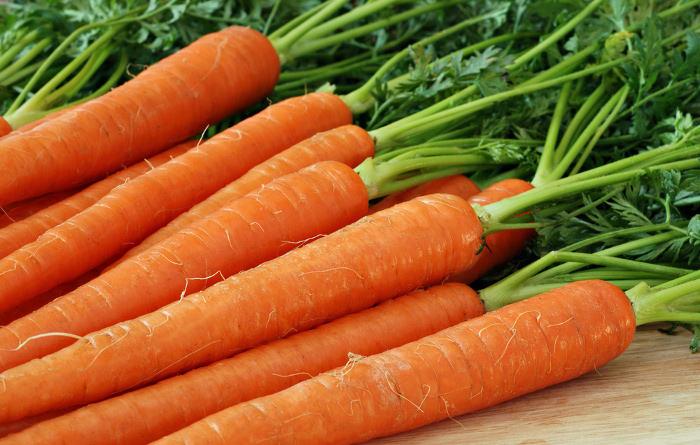 vitamin a acne levels