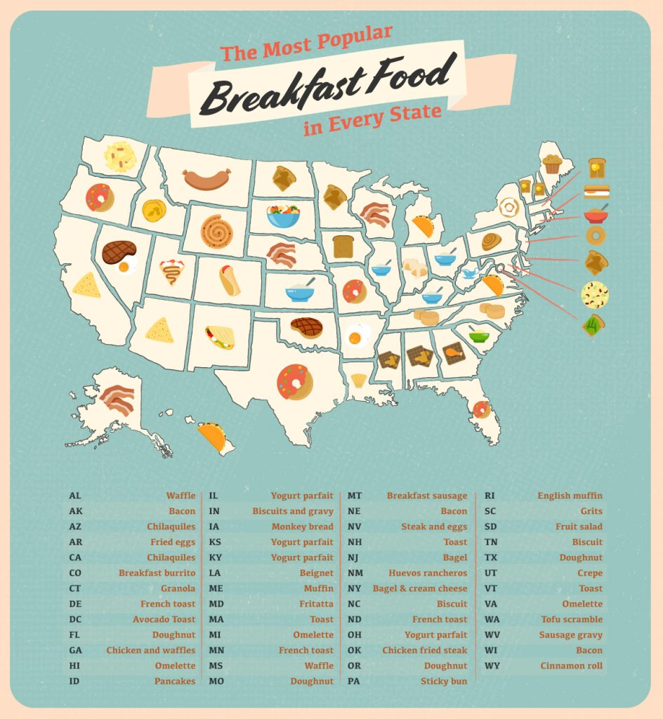 Most Popular Breakfast Items by State Map