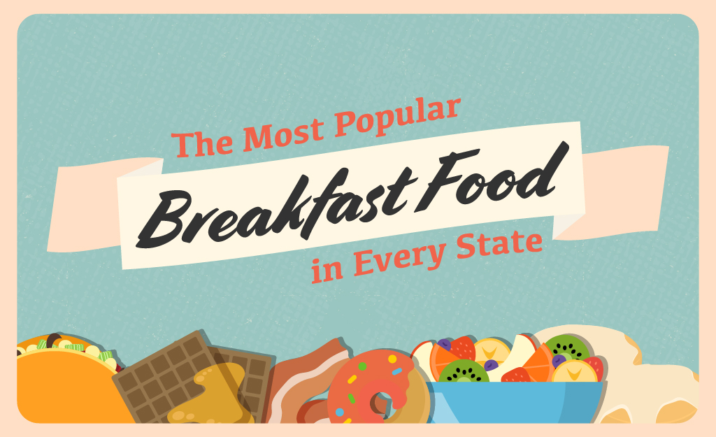 The Most Popular Breakfast Foods by State