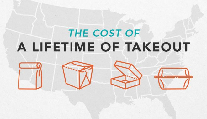 The Cost of Eating out vs Cooking at Home