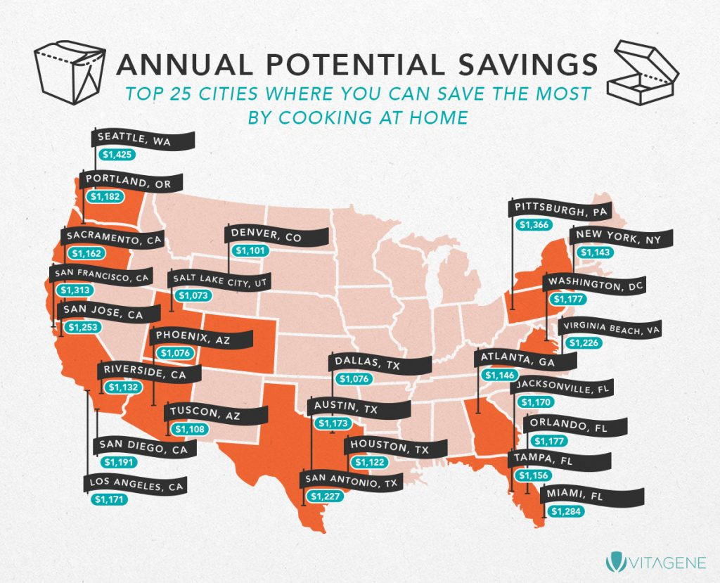 Cooking at home savings map